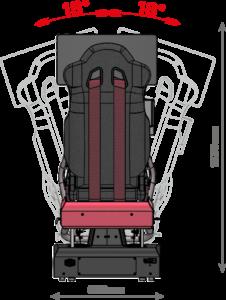 Caractéristiques techniques - rouli du simulateur dynamique 2 axes