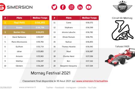 Top du classement du Challenge sur simulateur au Festival de Mornay
